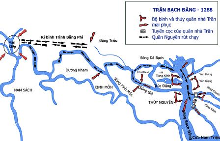 Sơ đồ trận đánh trên sông Bạch Đằng năm 1288